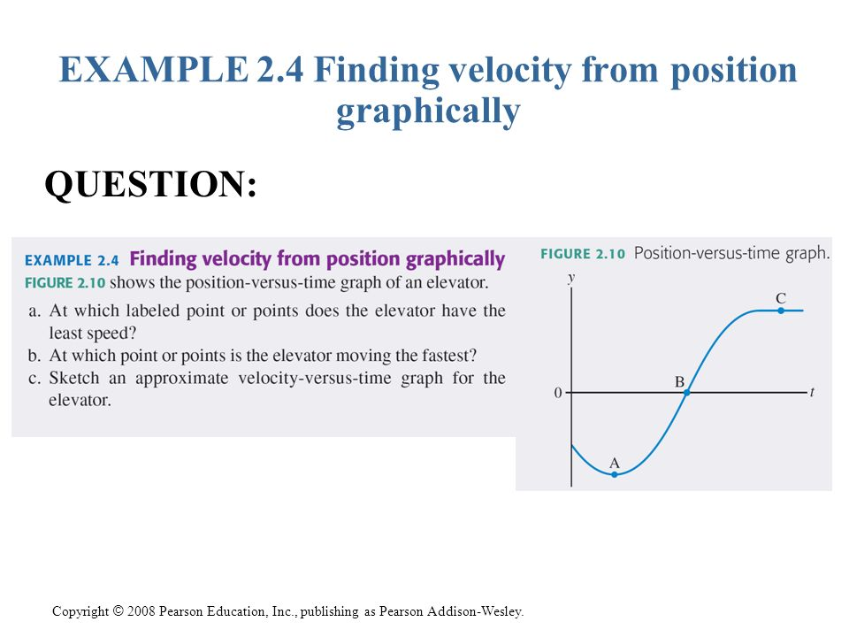 Copyright © 2008 Pearson Education, Inc., publishing as Pearson Addison-Wesley. EXAMPLE 2.4 Finding velocity from position graphically QUESTION:
