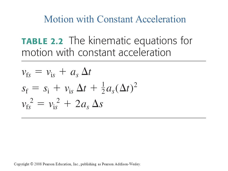 Copyright © 2008 Pearson Education, Inc., publishing as Pearson Addison-Wesley. Motion with Constant Acceleration