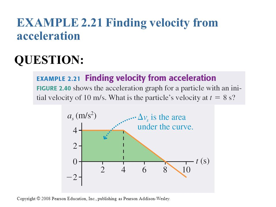 Copyright © 2008 Pearson Education, Inc., publishing as Pearson Addison-Wesley. EXAMPLE 2.21 Finding velocity from acceleration QUESTION: