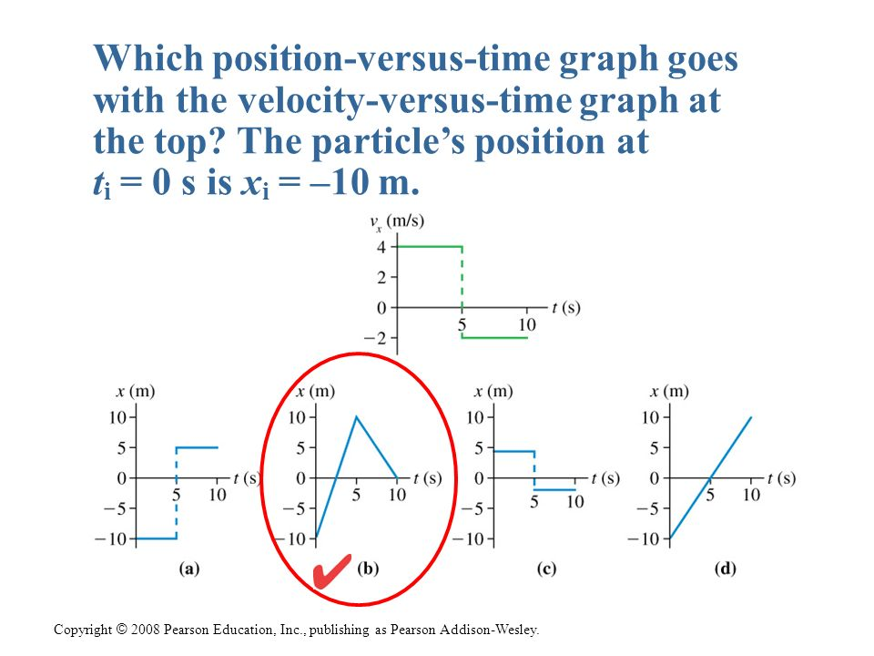 Copyright © 2008 Pearson Education, Inc., publishing as Pearson Addison-Wesley. Which position-versus-time graph goes with the velocity-versus-time gr