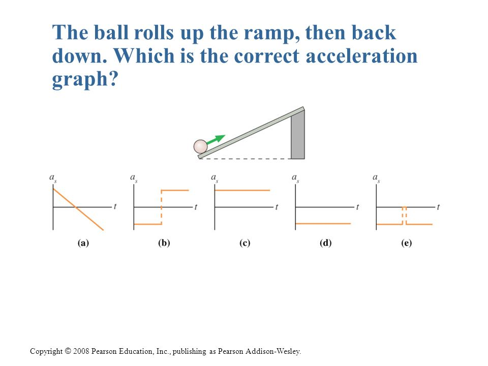 Copyright © 2008 Pearson Education, Inc., publishing as Pearson Addison-Wesley. The ball rolls up the ramp, then back down. Which is the correct accel