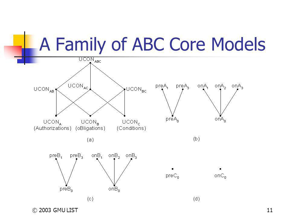 © 2003 GMU LIST11 A Family of ABC Core Models