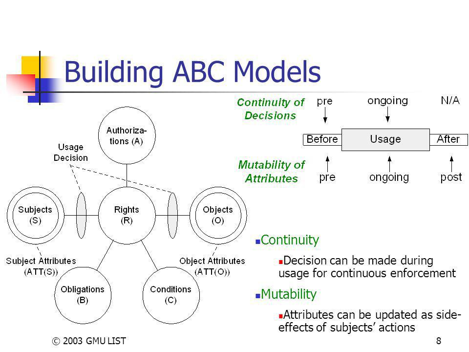 © 2003 GMU LIST8 Building ABC Models Continuity Decision can be made during usage for continuous enforcement Mutability Attributes can be updated as side- effects of subjects actions