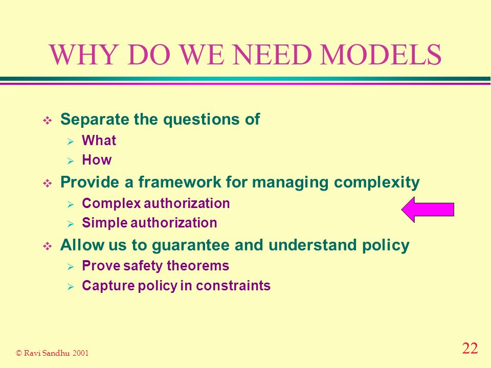 22 © Ravi Sandhu 2001 WHY DO WE NEED MODELS Separate the questions of What How Provide a framework for managing complexity Complex authorization Simpl