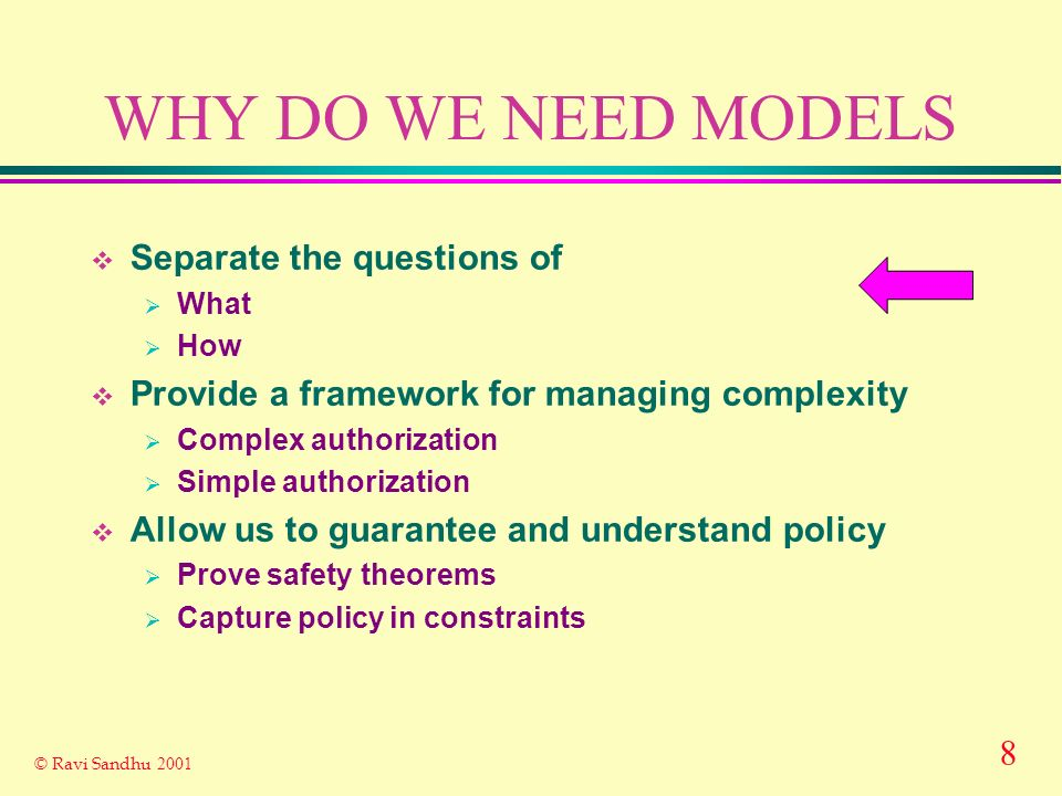 8 © Ravi Sandhu 2001 WHY DO WE NEED MODELS Separate the questions of What How Provide a framework for managing complexity Complex authorization Simple authorization Allow us to guarantee and understand policy Prove safety theorems Capture policy in constraints