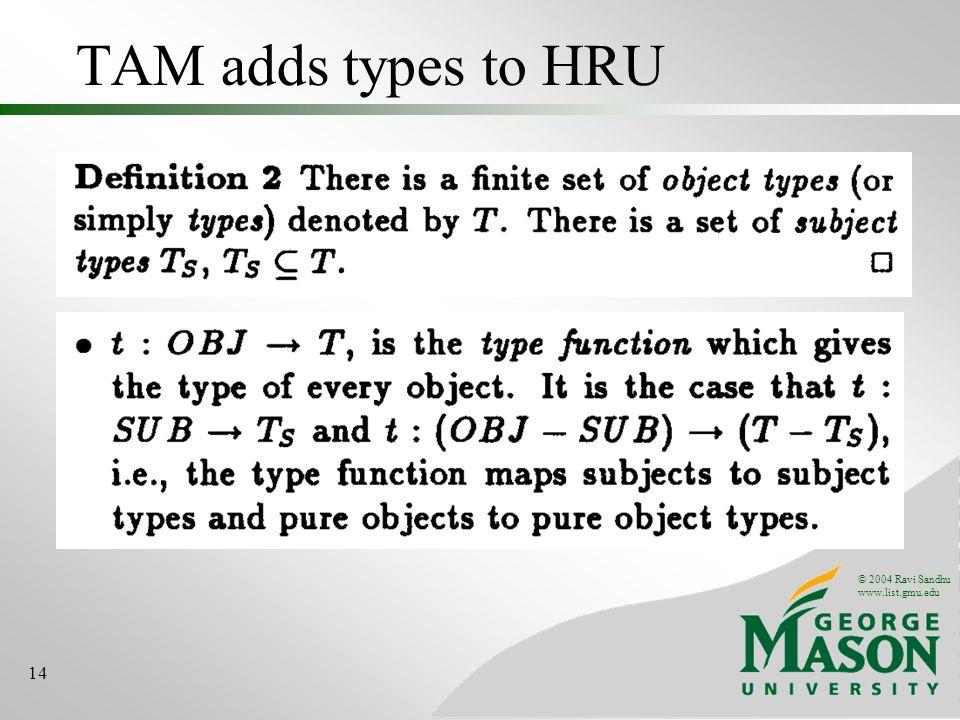 © 2004 Ravi Sandhu www.list.gmu.edu 14 TAM adds types to HRU