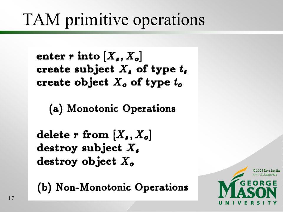 © 2004 Ravi Sandhu www.list.gmu.edu 17 TAM primitive operations