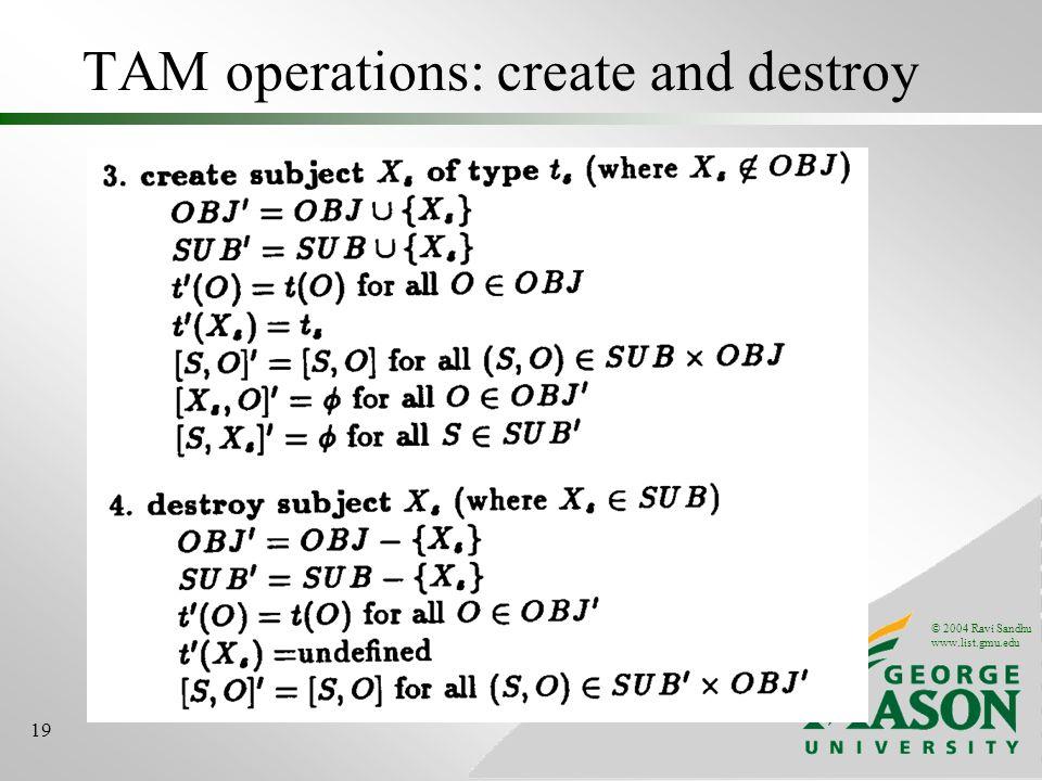 © 2004 Ravi Sandhu www.list.gmu.edu 19 TAM operations: create and destroy