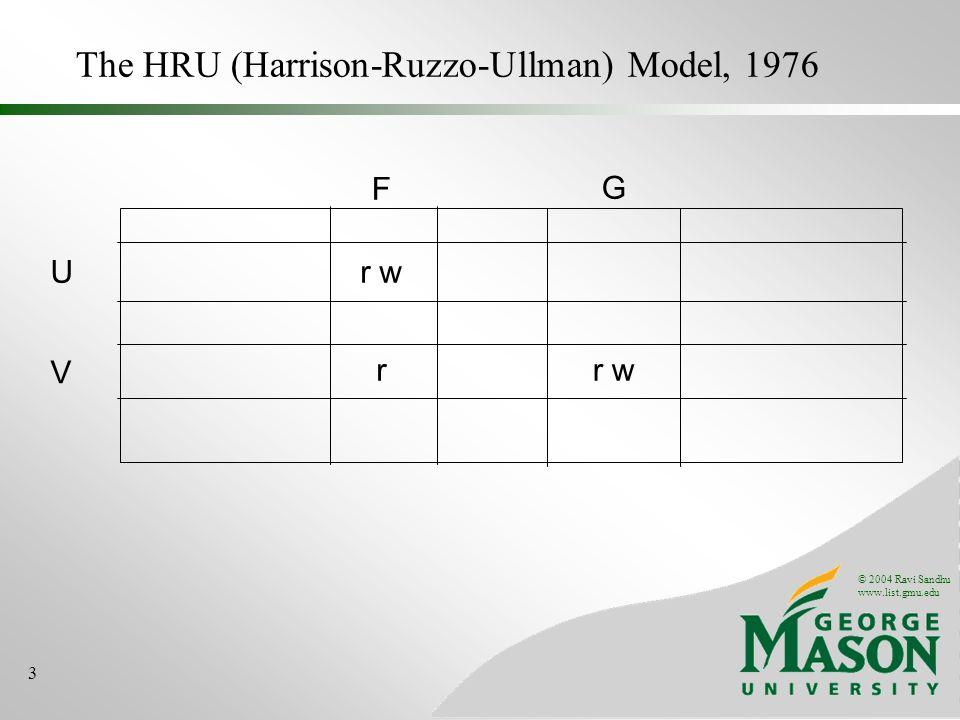 © 2004 Ravi Sandhu www.list.gmu.edu 3 The HRU (Harrison-Ruzzo-Ullman) Model, 1976 Ur w V F G r