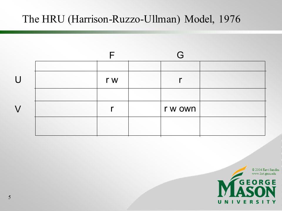 © 2004 Ravi Sandhu www.list.gmu.edu 5 The HRU (Harrison-Ruzzo-Ullman) Model, 1976 Ur w V F r w own G r r