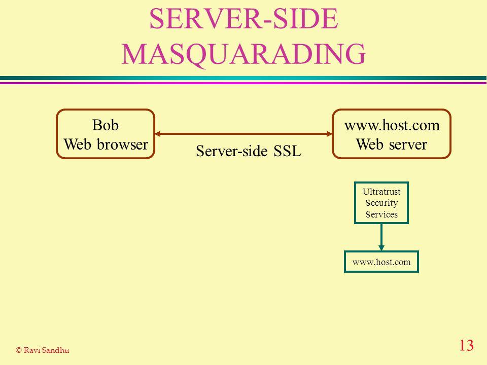 13 © Ravi Sandhu SERVER-SIDE MASQUARADING Bob Web browser www.host.com Web server Server-side SSL Ultratrust Security Services www.host.com