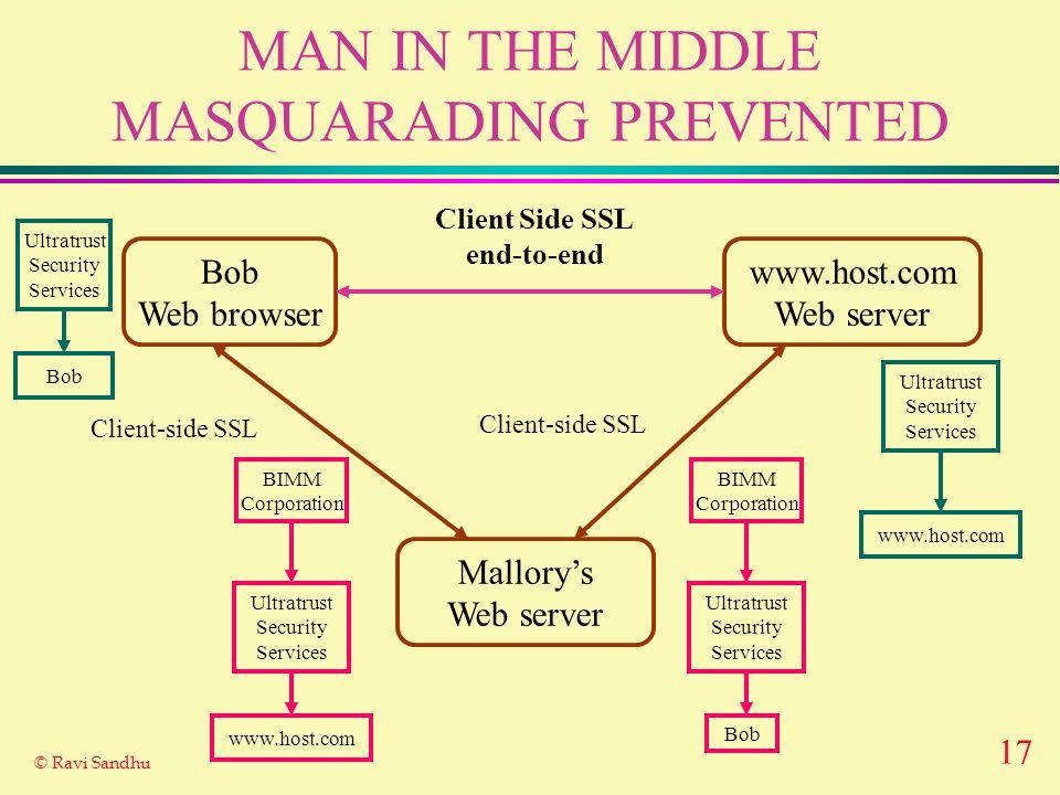 17 © Ravi Sandhu MAN IN THE MIDDLE MASQUARADING PREVENTED Bob Web browser www.host.com Web server Client-side SSL Ultratrust Security Services www.hos