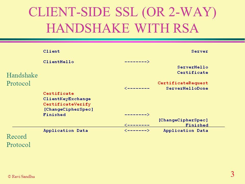 3 © Ravi Sandhu CLIENT-SIDE SSL (OR 2-WAY) HANDSHAKE WITH RSA Record Protocol Handshake Protocol