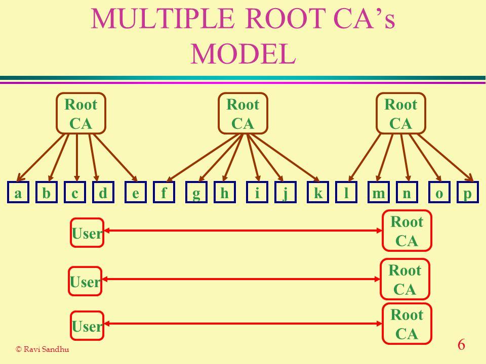 6 © Ravi Sandhu MULTIPLE ROOT CAs MODEL Root CA abcdefghijklmnop Root CA User Root CA Root CA Root CA User Root CA User
