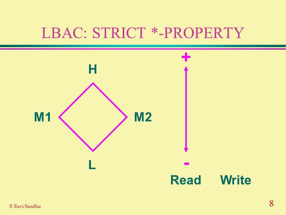 8 © Ravi Sandhu LBAC: STRICT *-PROPERTY H L M1M2 ReadWrite - +