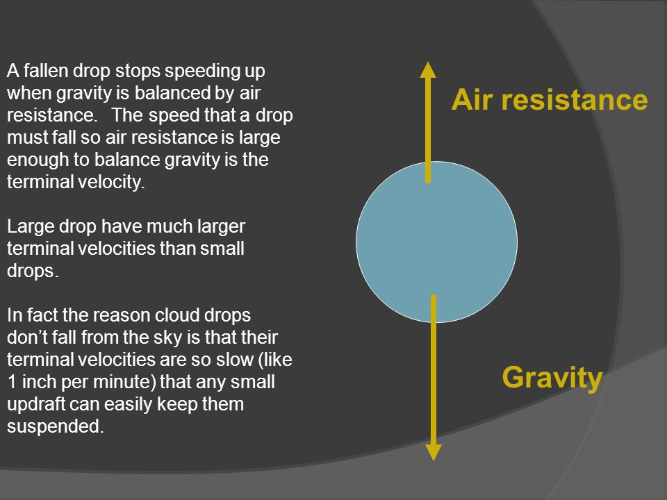 Gravity Air resistance A fallen drop stops speeding up when gravity is balanced by air resistance. The speed that a drop must fall so air resistance i
