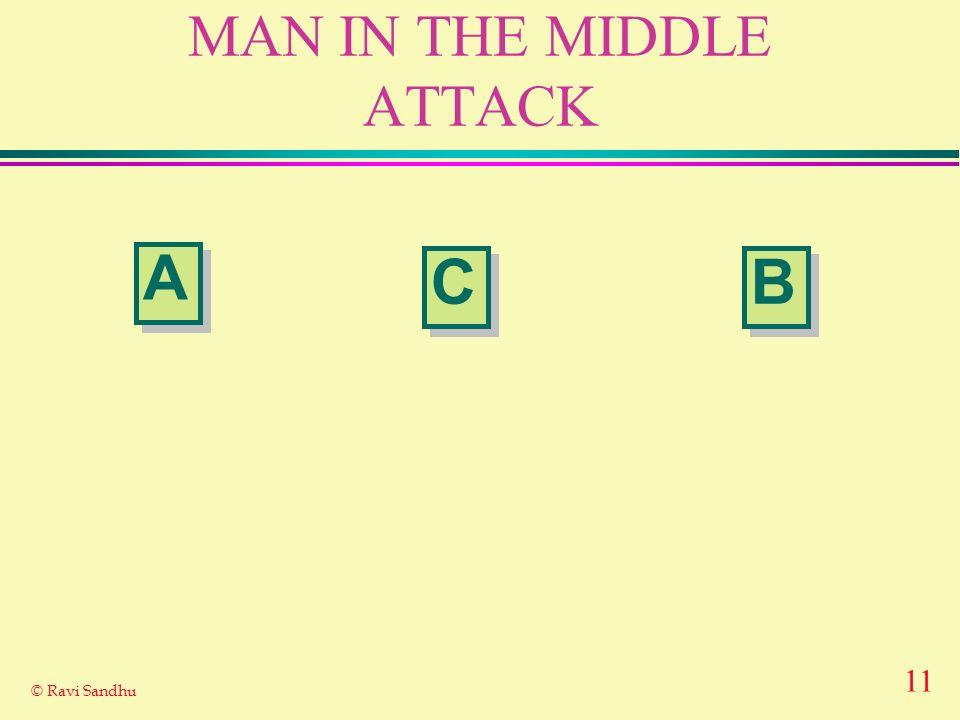11 © Ravi Sandhu MAN IN THE MIDDLE ATTACK A A C C B B