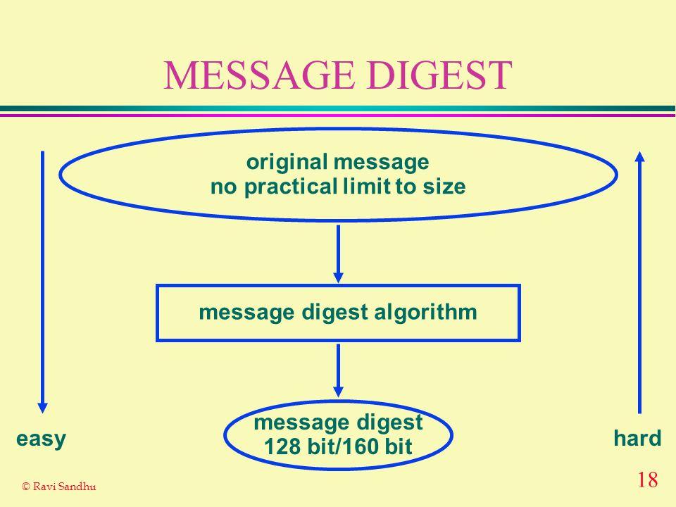 18 © Ravi Sandhu MESSAGE DIGEST message digest algorithm original message no practical limit to size message digest 128 bit/160 bit easyhard
