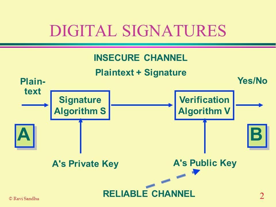 2 © Ravi Sandhu DIGITAL SIGNATURES Signature Algorithm S Verification Algorithm V Plain- text Yes/No Plaintext + Signature INSECURE CHANNEL A s Private Key A s Public Key RELIABLE CHANNEL A A B B