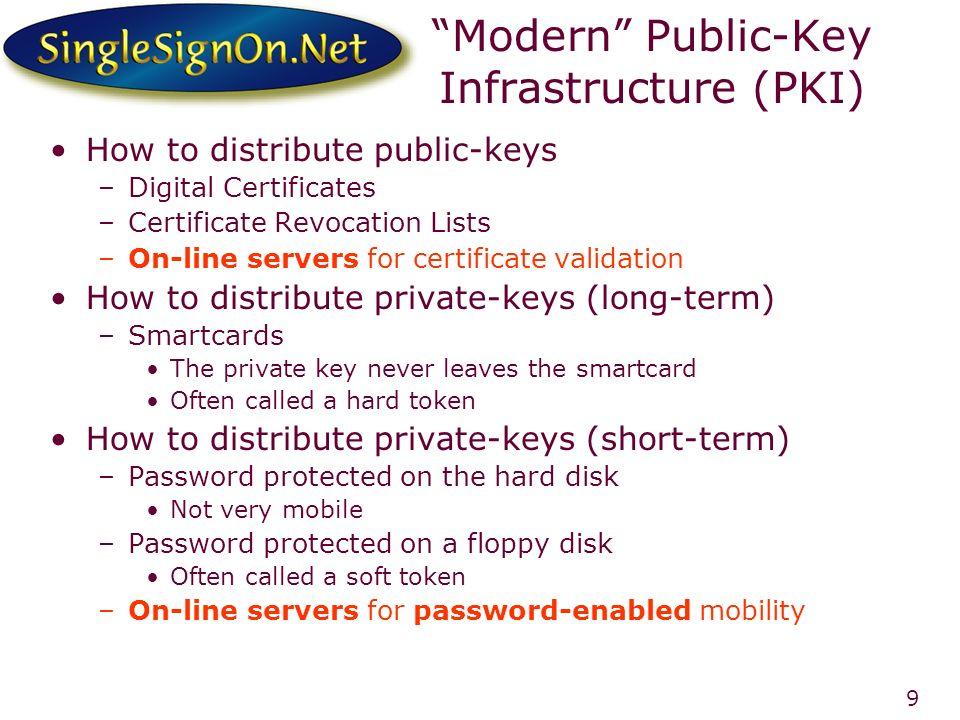 20 Comparison Traditional PKI Keys: a)Alice Public = e b)Alice Private = d c)Alice Cert = C Signing: a) S = Sign (M,d) Send [S, C] to Bob Bob: Gets e from C Does Verify(S,e) = M.