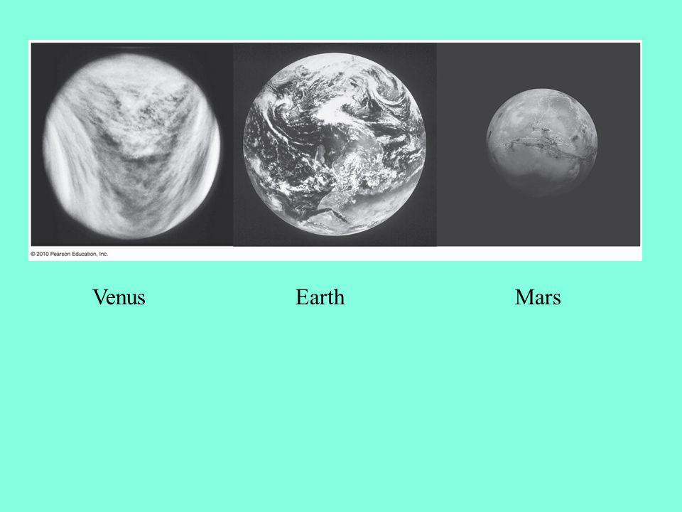 Venus Earth Mars