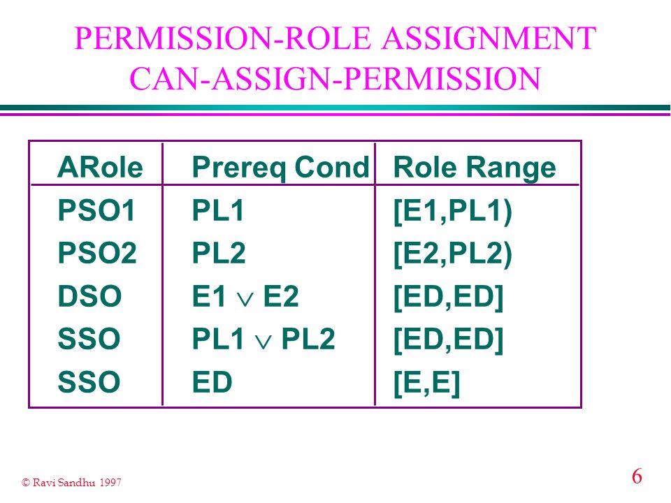 6 © Ravi Sandhu 1997 PERMISSION-ROLE ASSIGNMENT CAN-ASSIGN-PERMISSION ARolePrereq CondRole Range PSO1PL1[E1,PL1) PSO2PL2[E2,PL2) DSOE1 E2[ED,ED] SSOPL1 PL2 [ED,ED] SSOED[E,E]