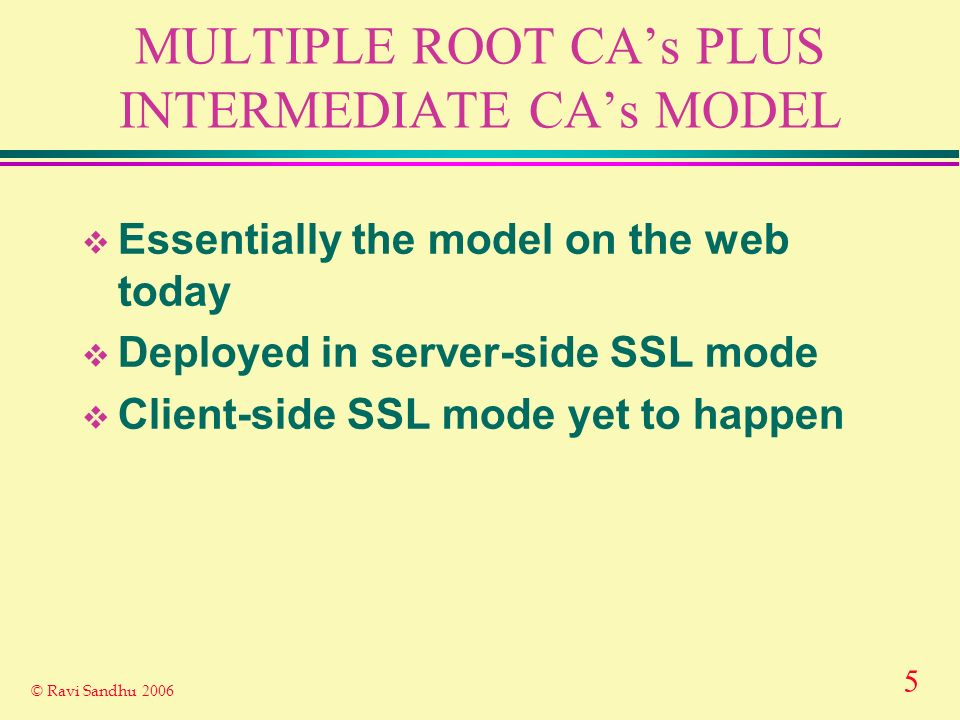 5 © Ravi Sandhu 2006 MULTIPLE ROOT CAs PLUS INTERMEDIATE CAs MODEL Essentially the model on the web today Deployed in server-side SSL mode Client-side