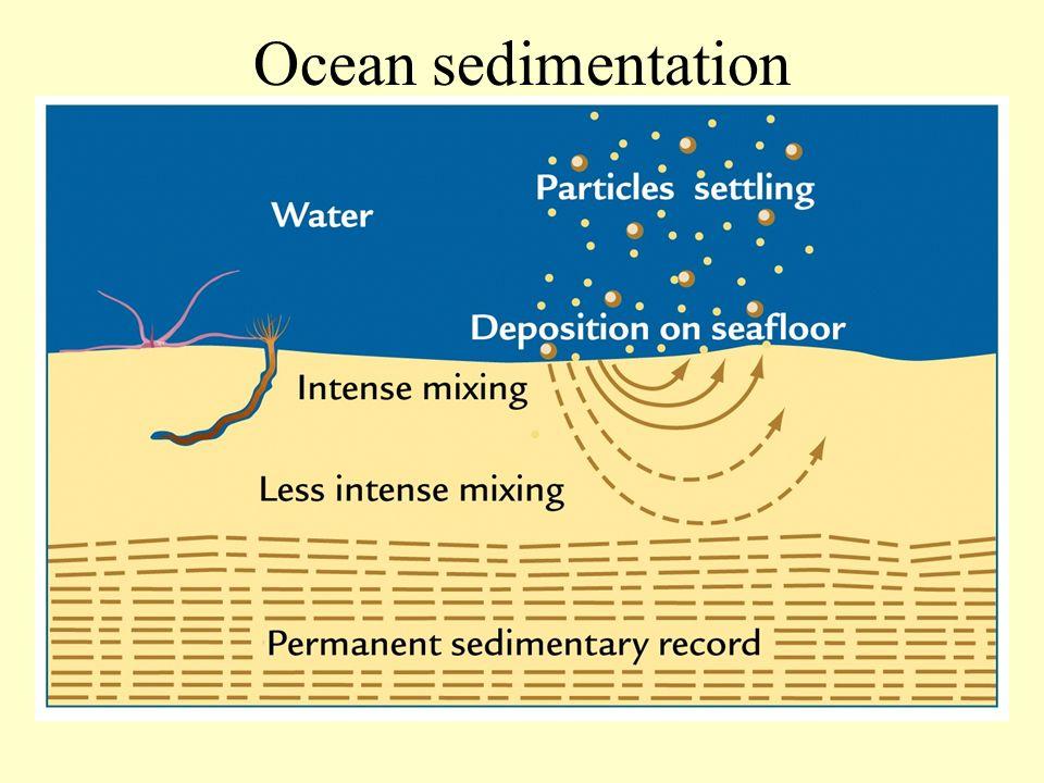 Ocean sedimentation