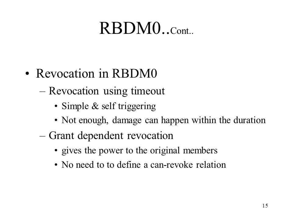 15 RBDM0.. Cont..