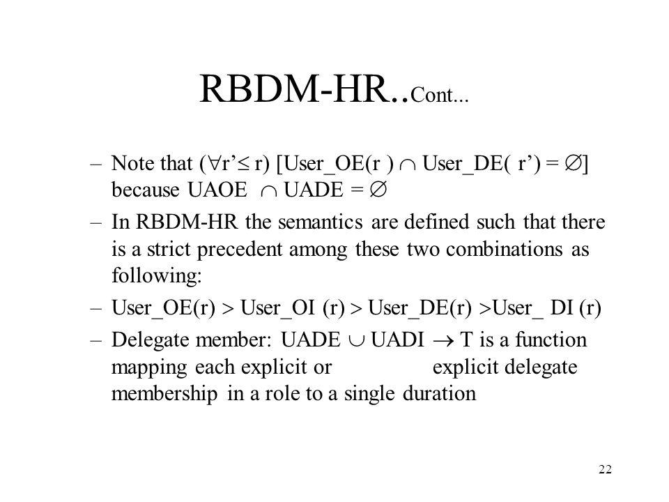 22 RBDM-HR.. Cont...