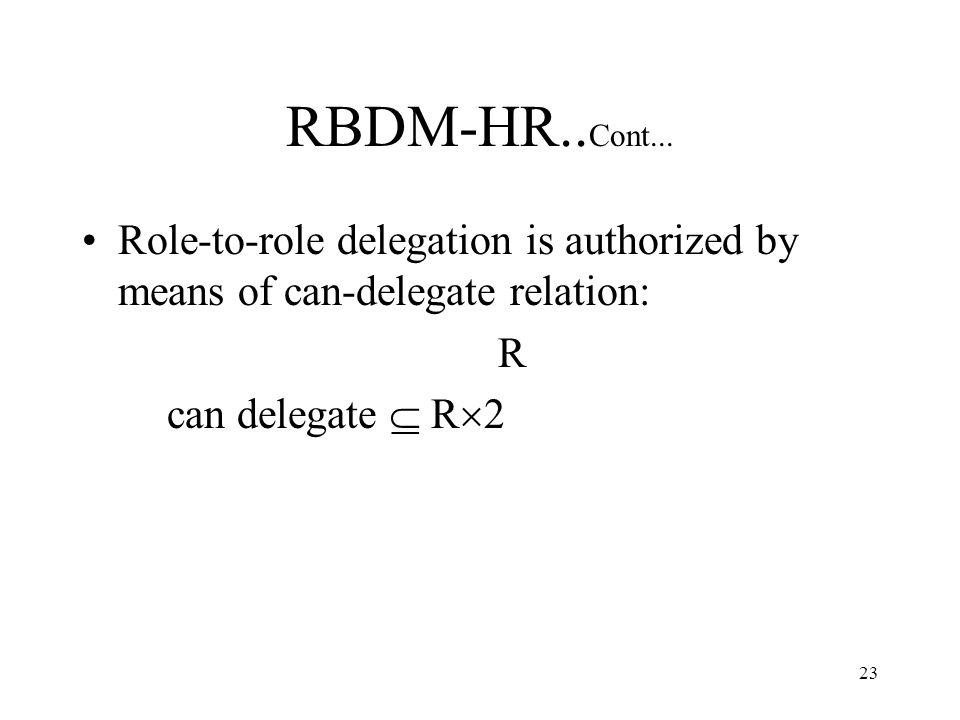 23 RBDM-HR.. Cont...