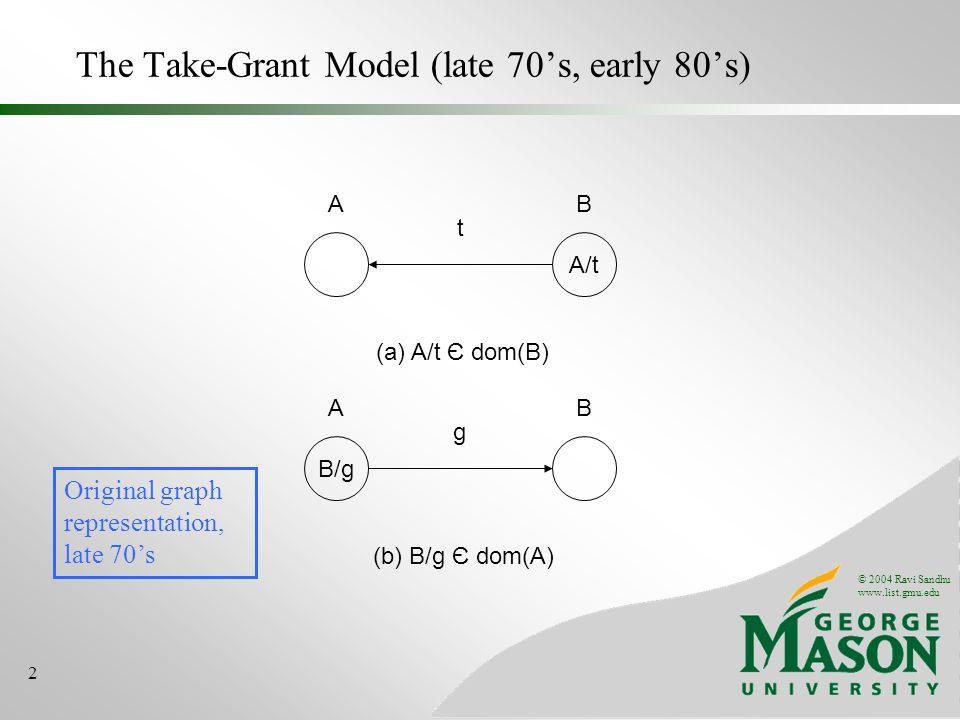 © 2004 Ravi Sandhu www.list.gmu.edu 3 The Take-Grant Model (late 70s, early 80s) A A/t B t (a) A/t Є dom(B) B/g AB g (b) B/g Є dom(A) Lockman-Minsky representation, 1982