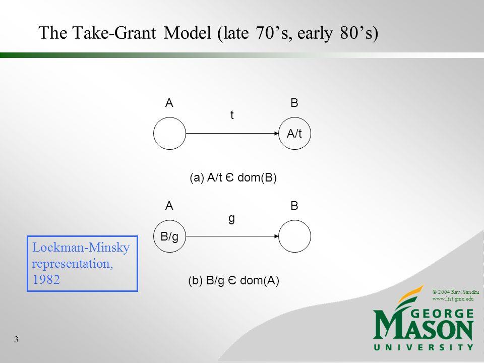 © 2004 Ravi Sandhu www.list.gmu.edu 3 The Take-Grant Model (late 70s, early 80s) A A/t B t (a) A/t Є dom(B) B/g AB g (b) B/g Є dom(A) Lockman-Minsky r