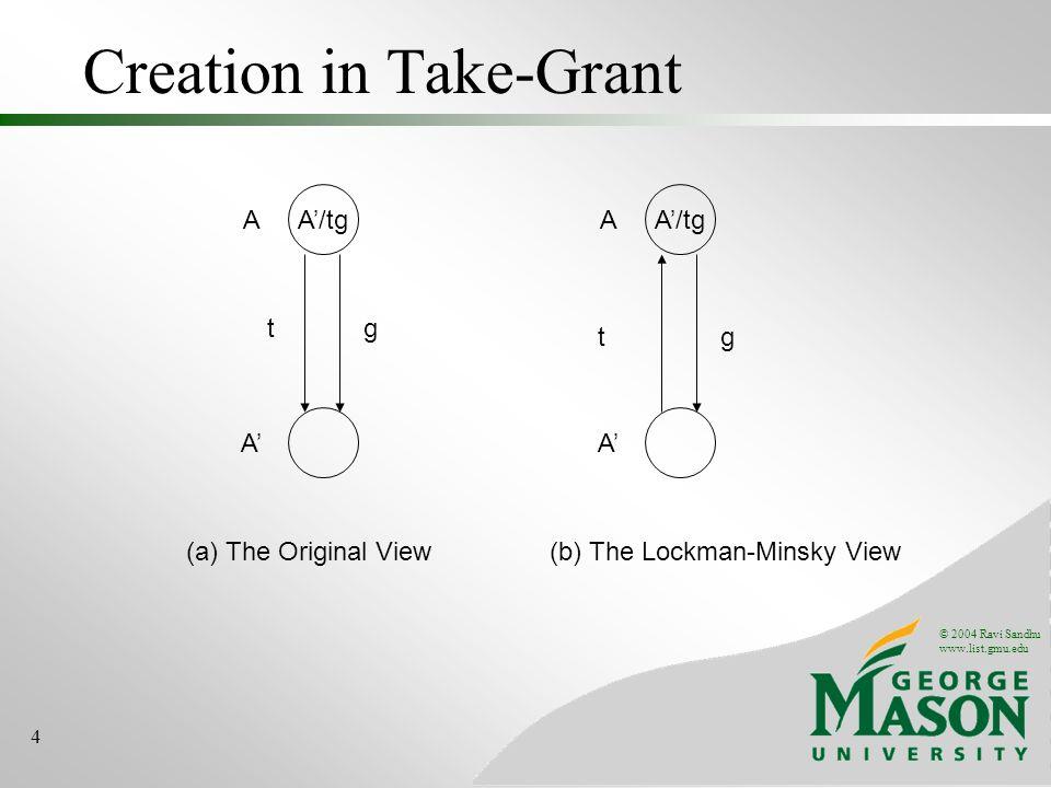 © 2004 Ravi Sandhu www.list.gmu.edu 4 Creation in Take-Grant A/tg A A tg (a) The Original View A/tg A A tg (b) The Lockman-Minsky View