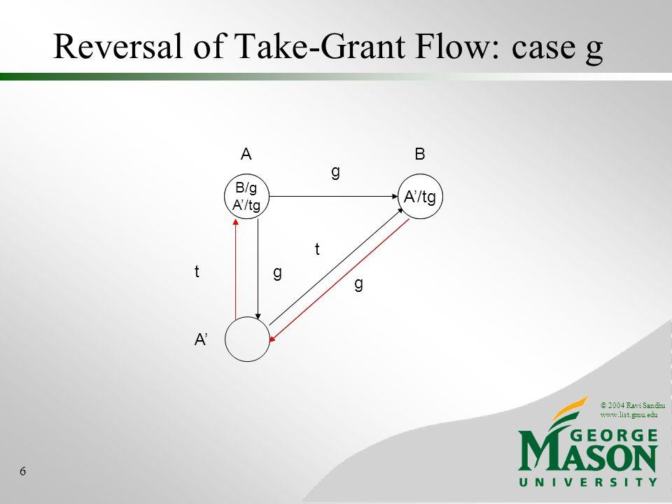 © 2004 Ravi Sandhu www.list.gmu.edu 6 Reversal of Take-Grant Flow: case g B/g AB g A tg g t A/tg