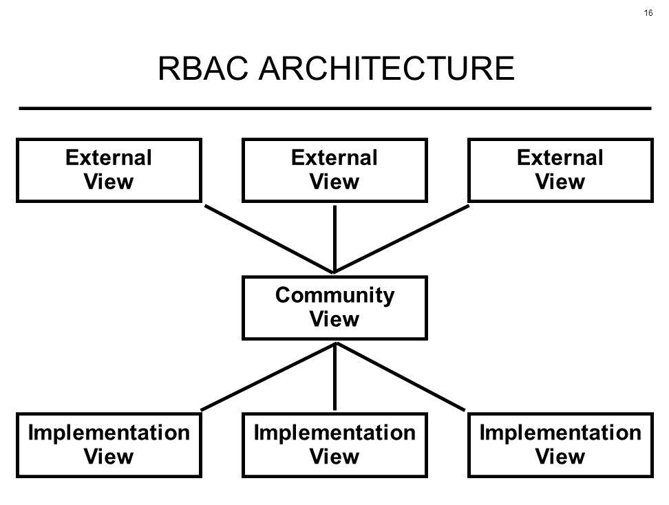 16 RBAC ARCHITECTURE Community View Implementation View External View External View External View Implementation View Implementation View