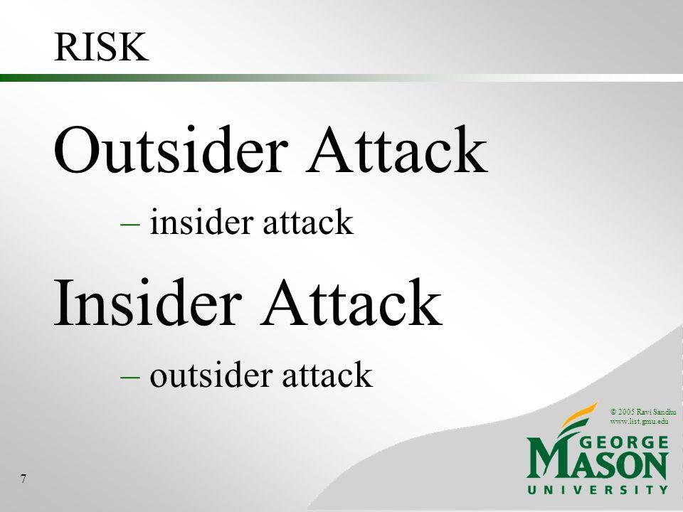 © 2005 Ravi Sandhu www.list.gmu.edu 7 RISK Outsider Attack – insider attack Insider Attack – outsider attack