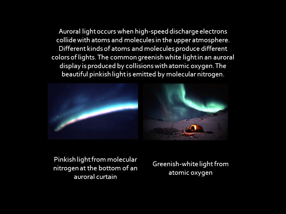 Auroral light is created by a process similar to that taking place inside a neon sign in a store window. In the thin tube of a neon sign, a high-vacuu