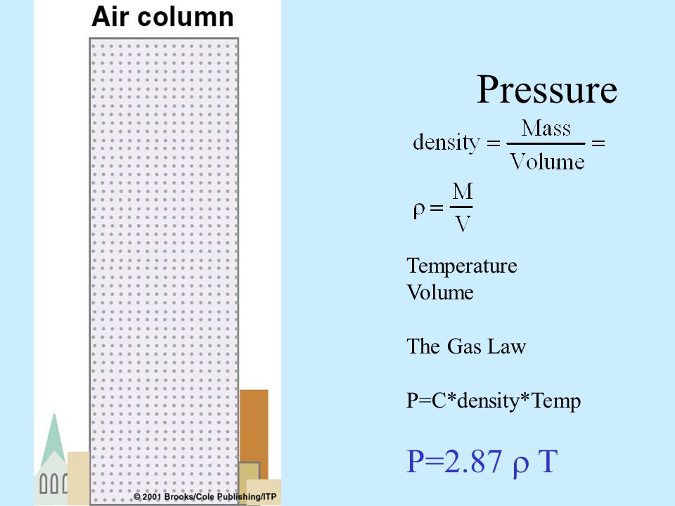Pressure Temperature Volume The Gas Law P=C*density*Temp P=2.87 T