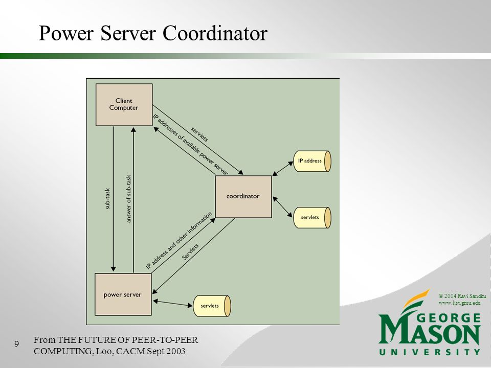 © 2004 Ravi Sandhu www.list.gmu.edu 9 Power Server Coordinator From THE FUTURE OF PEER-TO-PEER COMPUTING, Loo, CACM Sept 2003