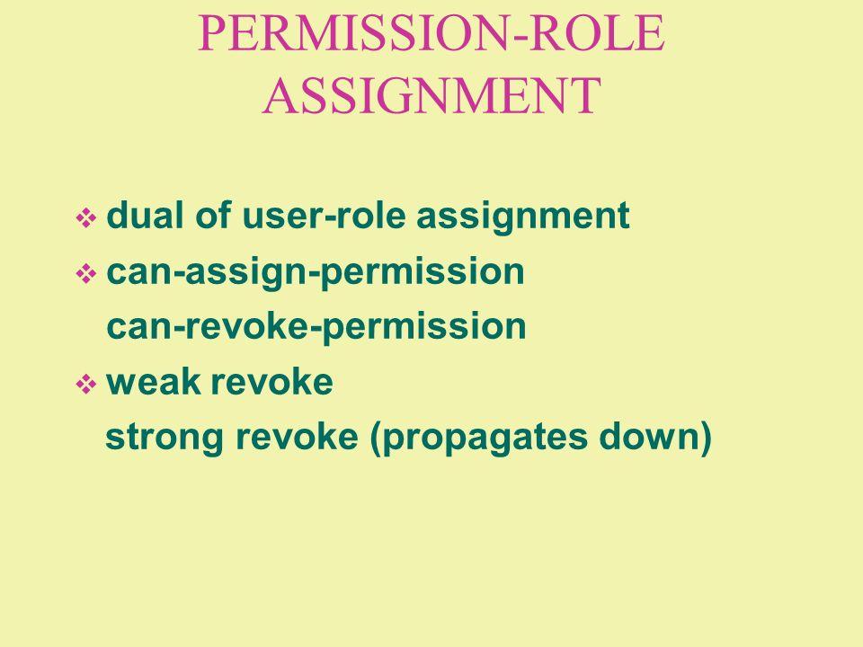 PERMISSION-ROLE ASSIGNMENT dual of user-role assignment can-assign-permission can-revoke-permission weak revoke strong revoke (propagates down)