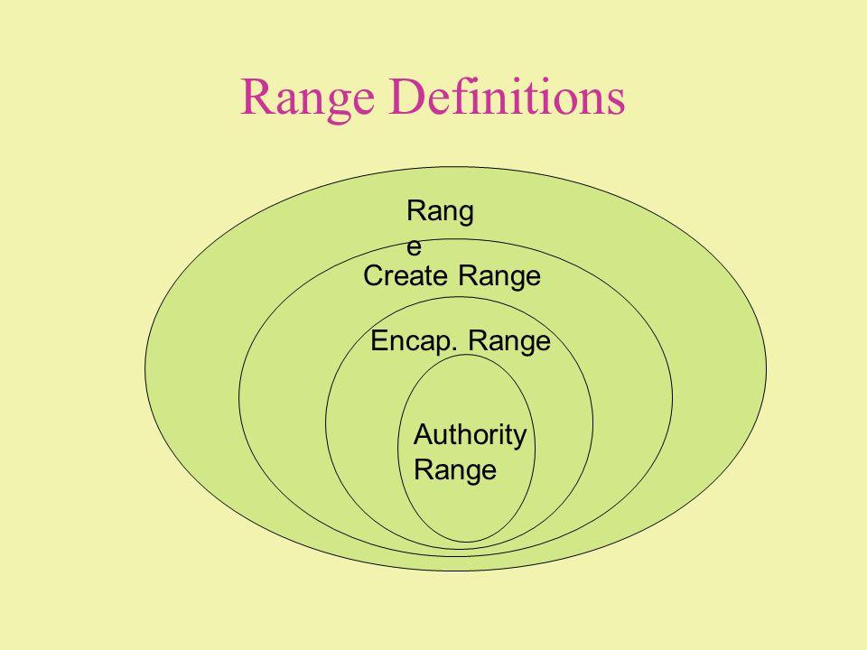 Range Definitions Rang e Create Range Encap. Range Authority Range