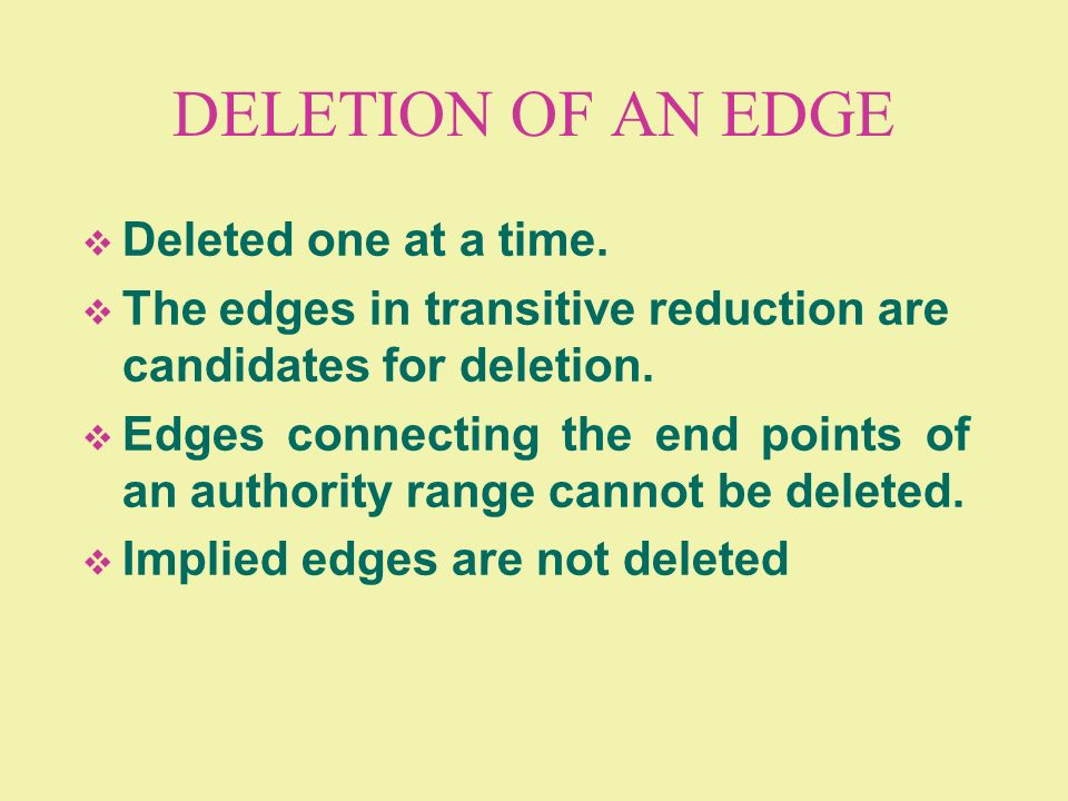 DELETION OF AN EDGE Deleted one at a time. The edges in transitive reduction are candidates for deletion. Edges connecting the end points of an author