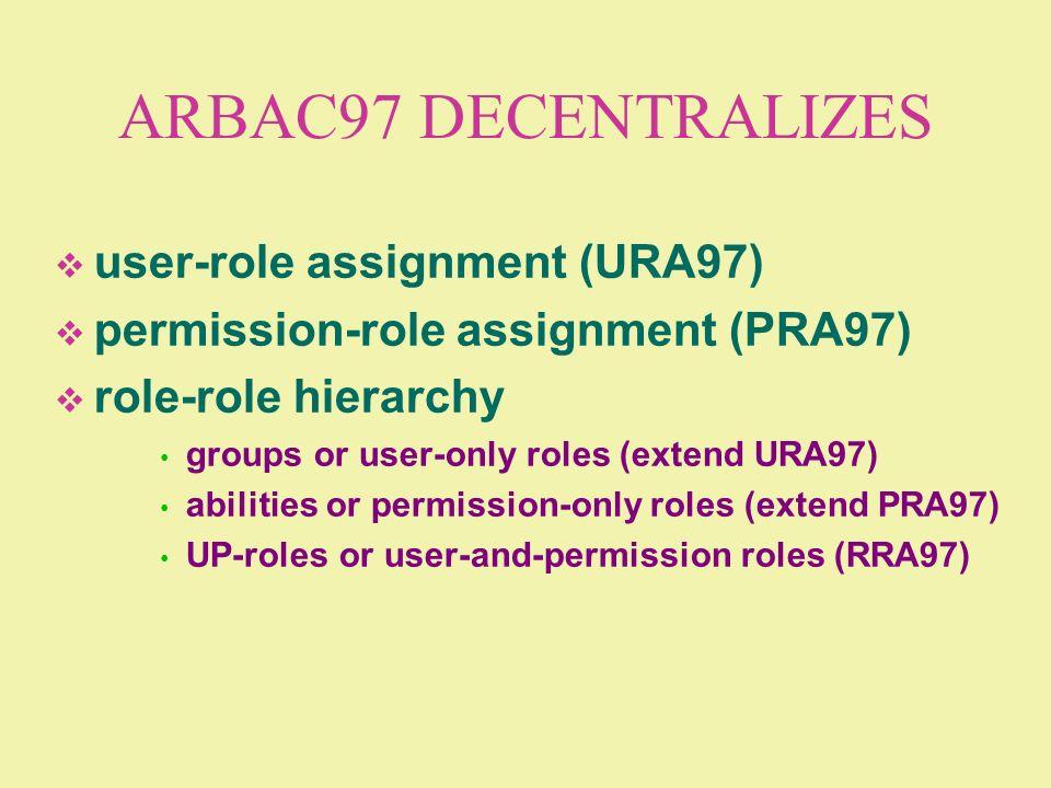 ADMINISTRATIVE RBAC RBAC2RBAC1 RBAC0 RBAC3 ARBAC2ARBAC1 ARBAC0 ARBAC3