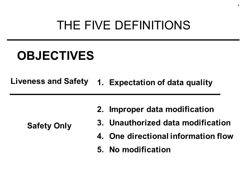 4 THE FIVE DEFINITIONS 1.Expectation of data quality 2.Improper data modification 3.Unauthorized data modification 4.One directional information flow 5.No modification Liveness and Safety Safety Only OBJECTIVES