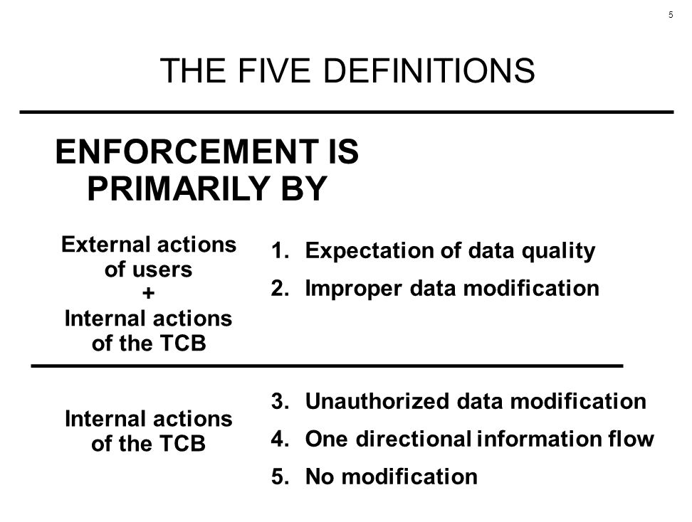 5 THE FIVE DEFINITIONS 1.Expectation of data quality 2.Improper data modification 3.Unauthorized data modification 4.One directional information flow 5.No modification External actions of users + Internal actions of the TCB ENFORCEMENT IS PRIMARILY BY Internal actions of the TCB