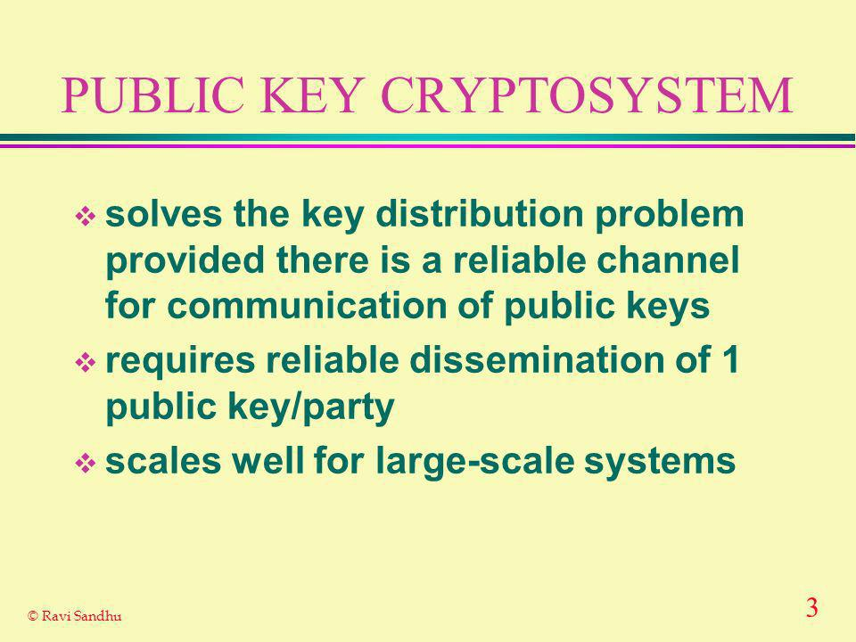 3 © Ravi Sandhu PUBLIC KEY CRYPTOSYSTEM solves the key distribution problem provided there is a reliable channel for communication of public keys requires reliable dissemination of 1 public key/party scales well for large-scale systems