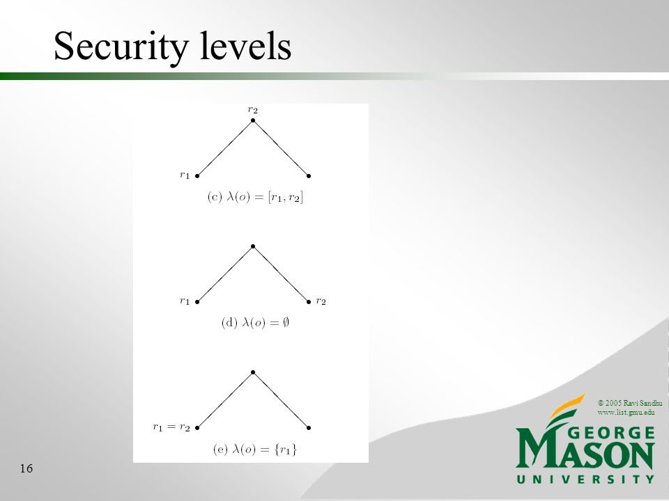 © 2005 Ravi Sandhu www.list.gmu.edu 16 Security levels