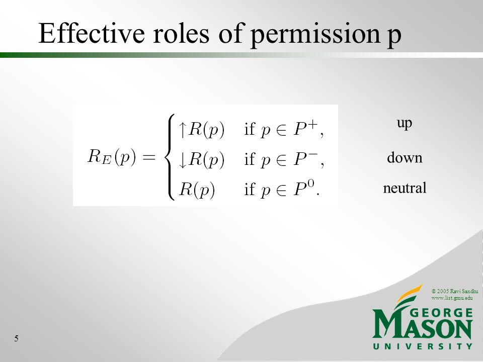 © 2005 Ravi Sandhu www.list.gmu.edu 5 Effective roles of permission p up down neutral