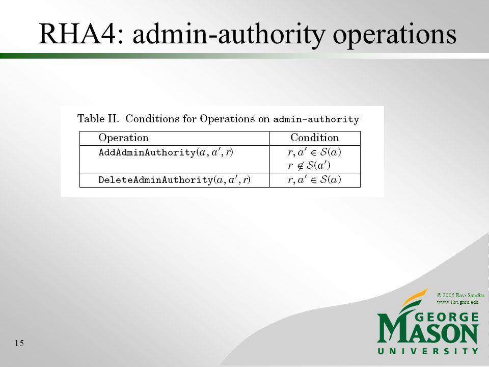 © 2005 Ravi Sandhu www.list.gmu.edu 15 RHA4: admin-authority operations